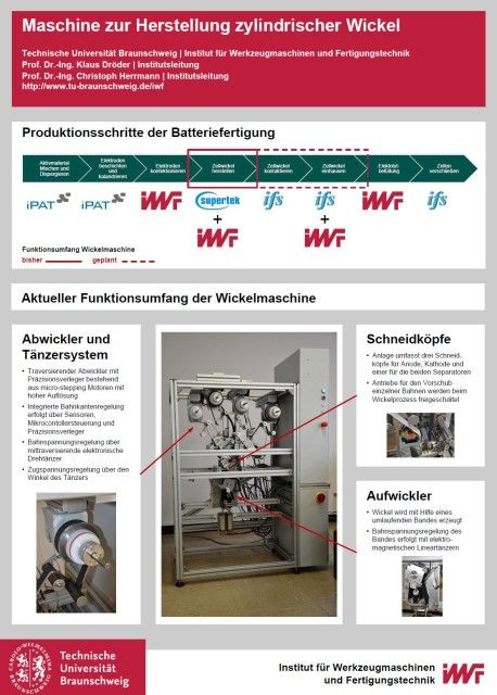 TU-Braunschweig and Supertek with machine for the production of cylindrical coils